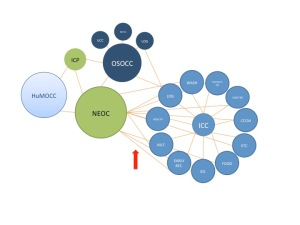 Response-Coordination-Actors_Relationship-Map1