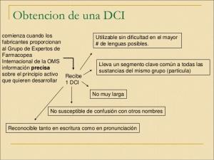 dci-denonimacion-comun-internacional-3-638