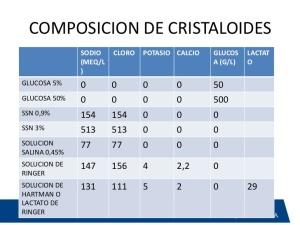 composicion-cristaloides-y-coloides-19-728