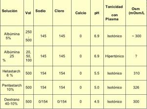 liquidos-y-electrolitos-i-59-728