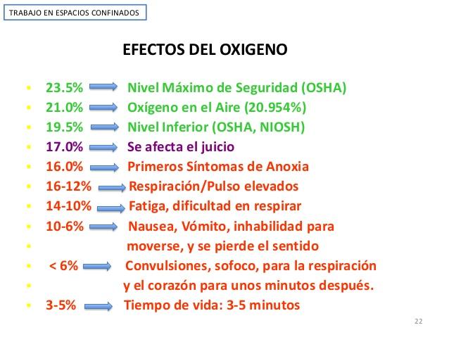 presentacion-espacios-confinados-corto-22-638
